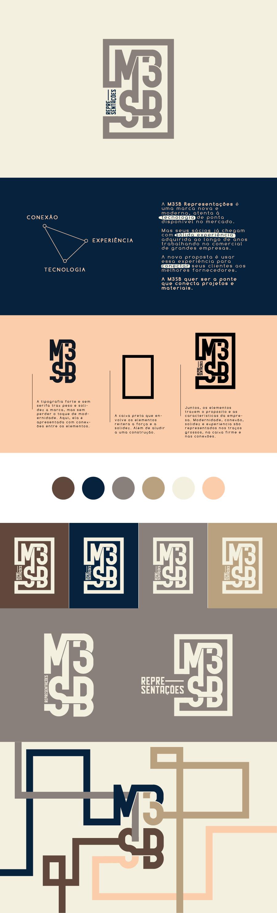 [branding] M3SB-01